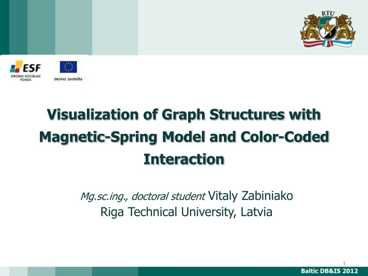 visualization of graph structures with magnetic n.